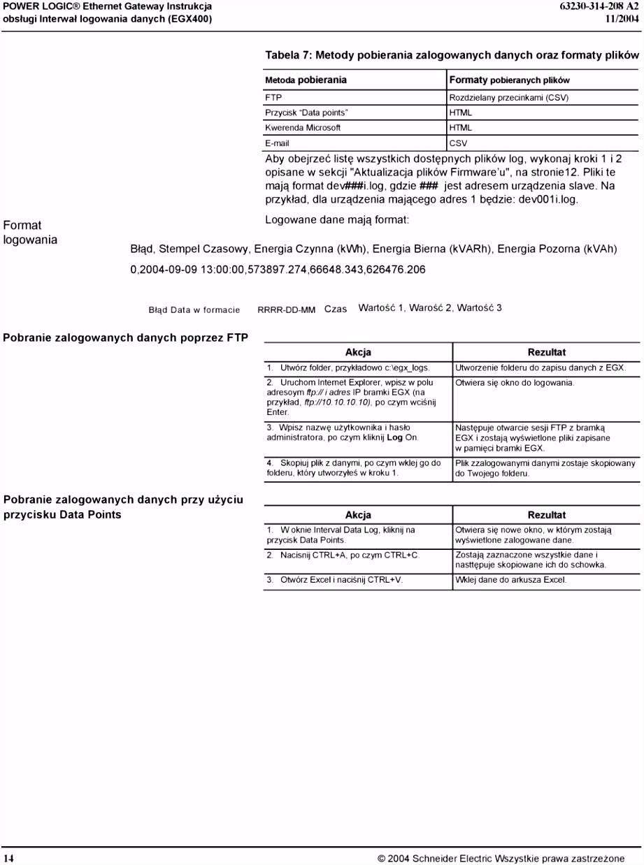 Instrukcja obsługi POWERLOGIC Ethernet Gateway Przewodnik PDF