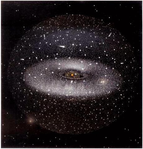 Beschrijving van de gordel van astero¯den van het zonnestelsel