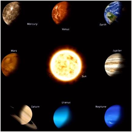Zonnestelsel ruimte planeten zon Astronomische pictogrammen icons