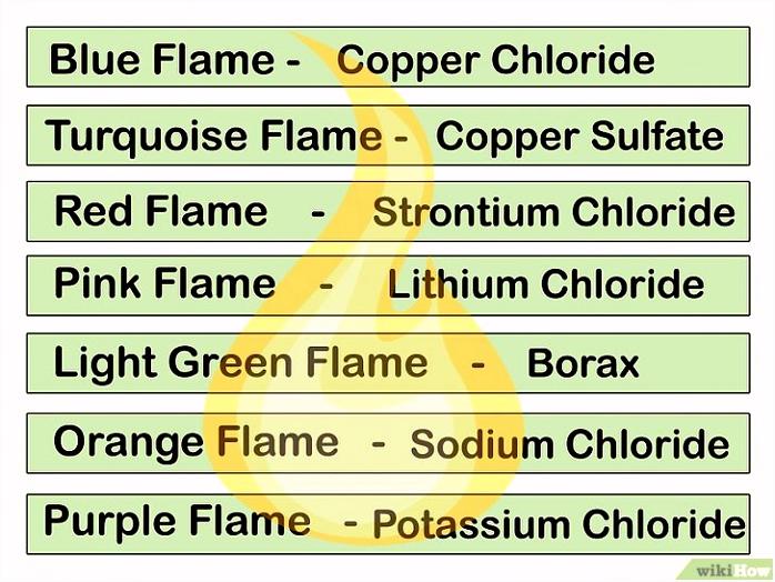 Gekleurd vuur maken wikiHow