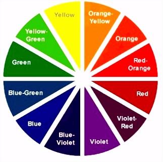 Info kleuren mengen