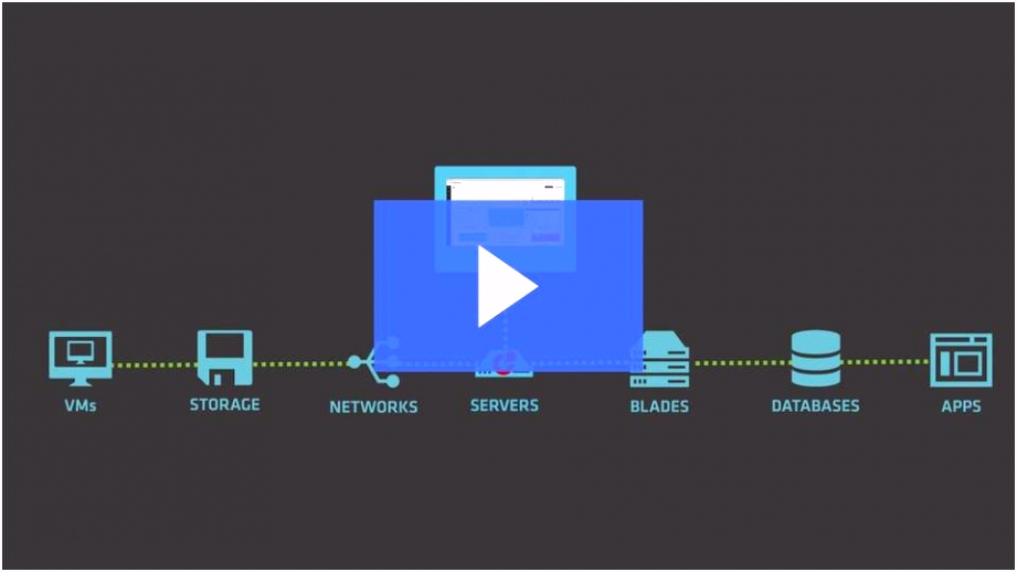 LogicMonitor SaaS based Performance Monitoring Platform