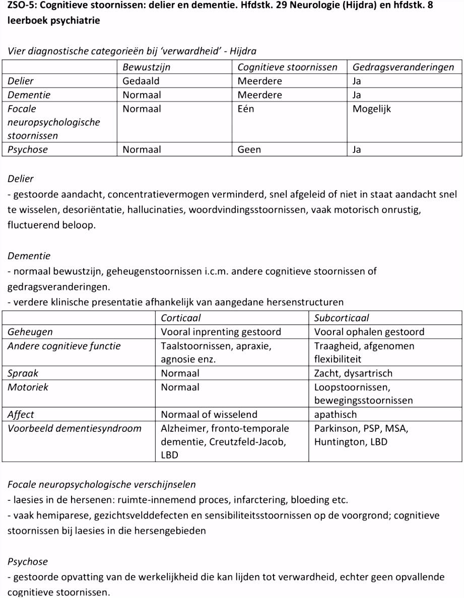 ZSO 1 Psychopathologie en psychiatrisch onderzoek Hfdst en bijlage