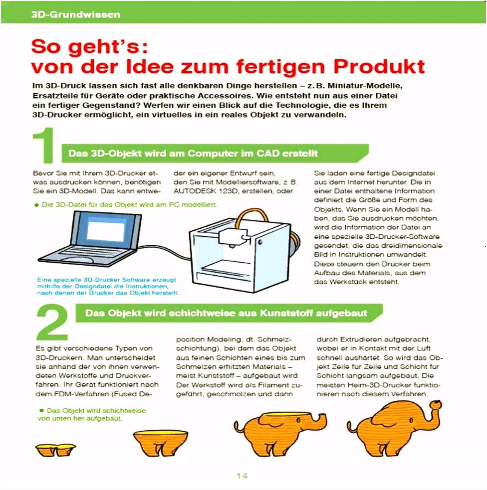 3d Drucker Vorlagen Modellbau Neu Idbox 3d Drucker Modellbausatz