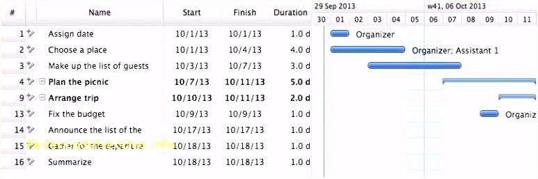 Gantt Chart Template Excel Luxury Gantt Chart Excel Vorlage Und