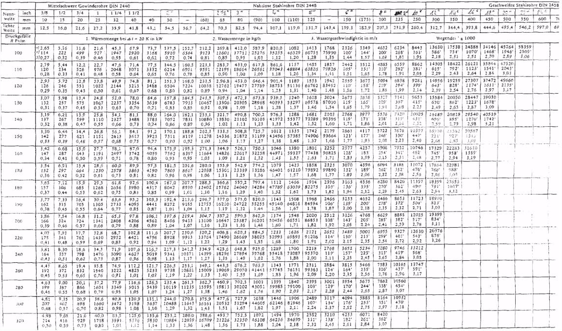 Access Haushaltsbuch Vorlage Haushaltsbuch Excel Download – Detabelle T5pc50ehi3 E5dw5uhawh