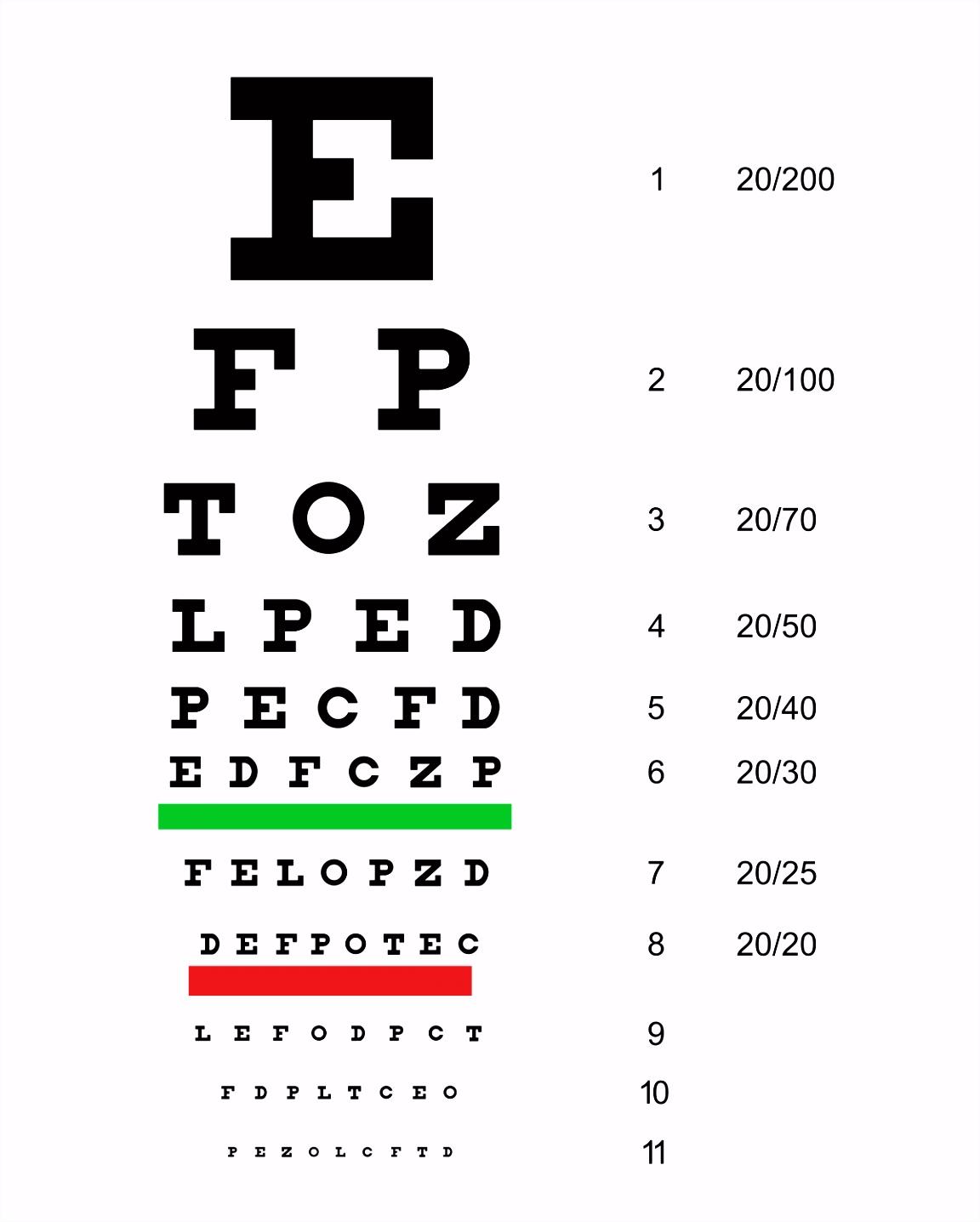Angebotsflyer Vorlage Eye Examination I0qy16xwt2 Fvso4unlsv