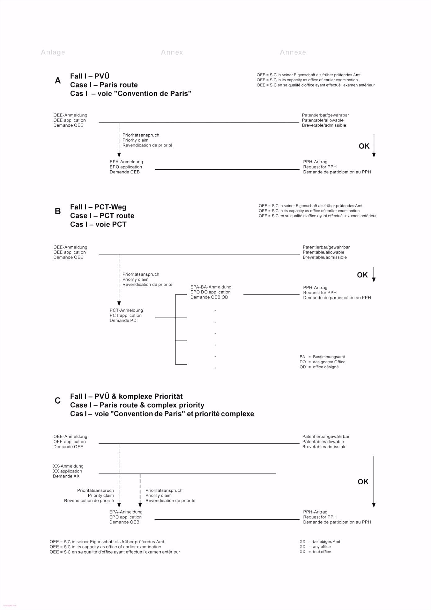 Aufgabenliste Excel Vorlage Product Parison Template Excel Heritage Spreadsheet R5zz76efk0 ispjh5i5b2