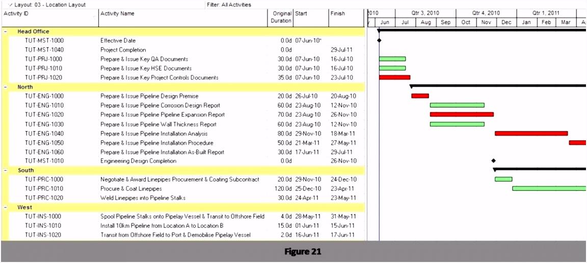24 Elegant Aufgabenliste Excel Vorlage Modelle