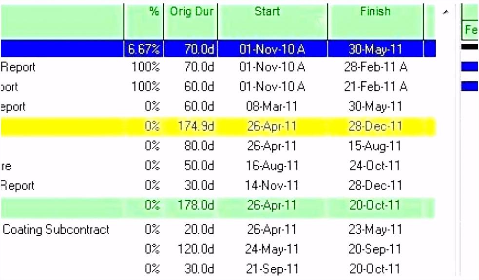 Excel Vorlage Projektplan Genial Zeitplan Excel Vorlage Projektplan