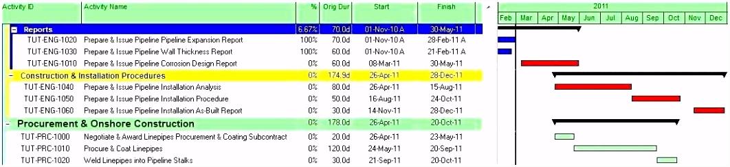 Gantt Diagramm Excel Vorlage – pronostico