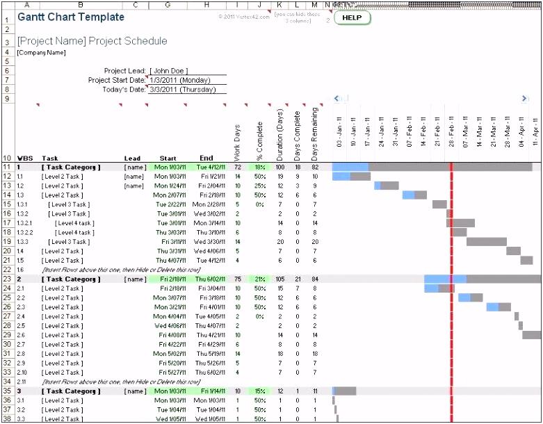 Unglaubliche Excel Gantt Diagramm