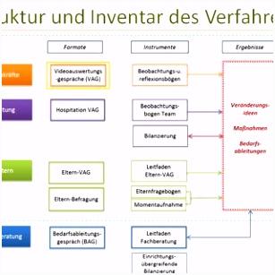 PDF Abschlussbericht