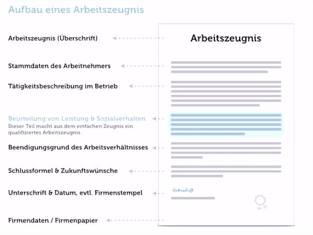 Berichtsheft Vorlage Anlagenmechaniker Shk Zwischenzeugnis Vorlage K8zn94cxc4 Tutq6ubdr2