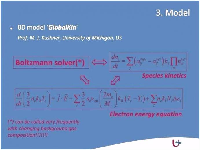 Genial Bewerbung Model