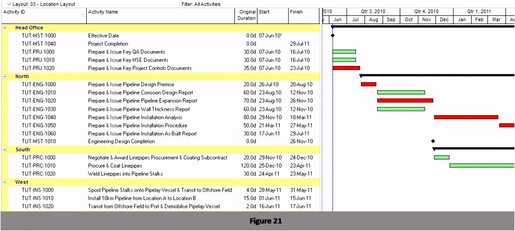 Lebenslauf Und Bewerbung Vorlage resume template online