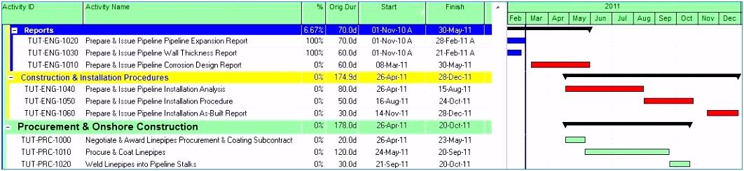 Kassenbuch Excel Vorlage Inspirierend Kassenbuch Excel Tabelle Dann