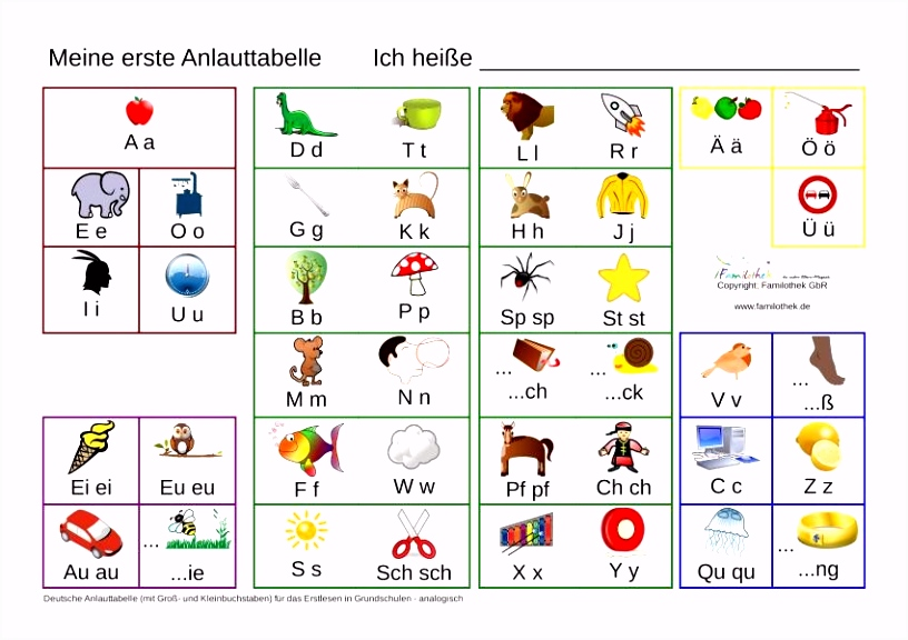 Buchstaben Lernen Vorlagen Montessori Buchstaben Vorlagen Ideen Lesen Lernen Mit Der O1yk82abq3 B5iq64wyfu