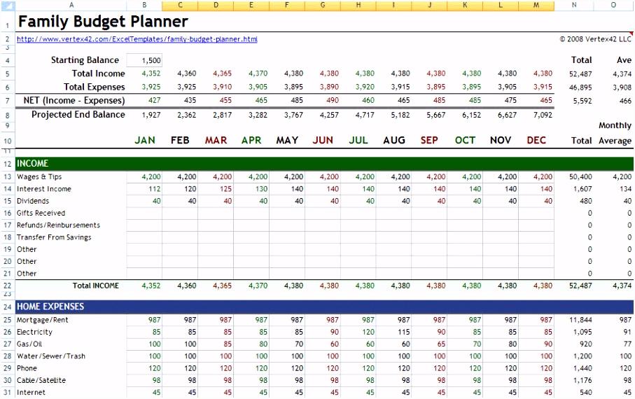 Budgetplanung Excel Vorlage Annual Bud Plan Bud Ing and Lrp Framework Pkc Advisory Bud C5bx66spc0 U4tc66ens4