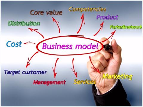 Business Model vs Business Plan