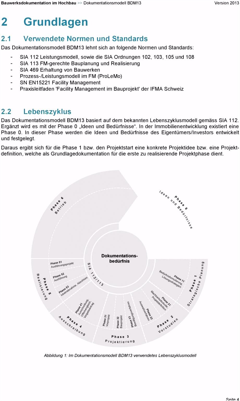 Bauwerksdokumentation im Hochbau Dokumentationsmodell BDM13 In