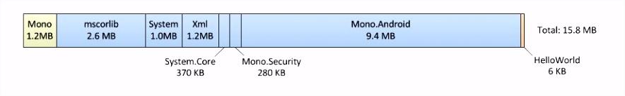 Datenschutzmanagementsystem Vorlage Untitled T8hh78rlw7 Kvfchmekn4