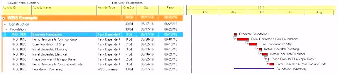 Dienstplan Erstellen Excel Kostenlos Modell Dienstplan Erstellen