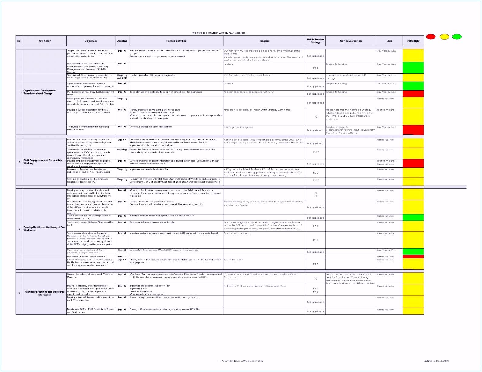 Arbeitsplan Vorlage Kostenlos Download 60 Dienstplan Excel Vorlage