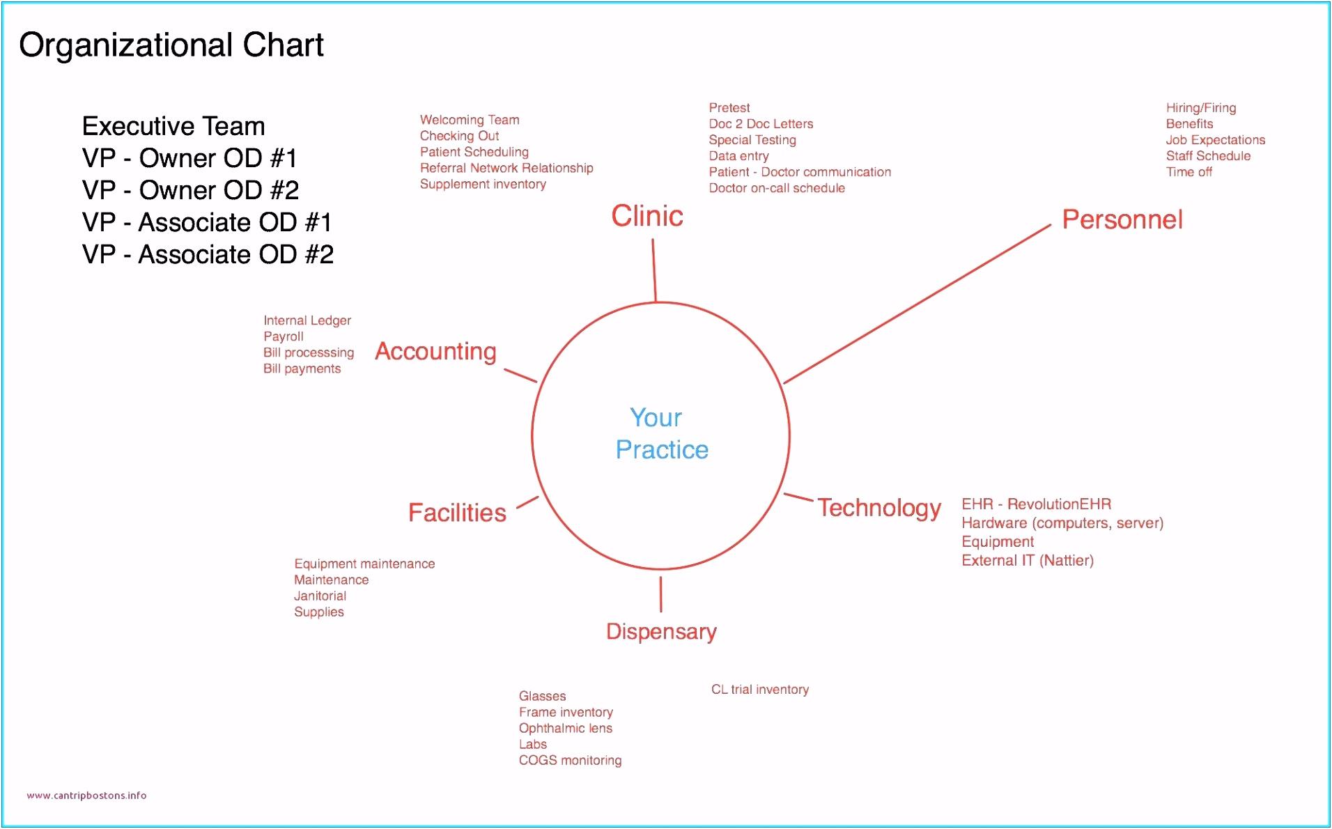 Excel Rechnung Erstellen Bilder 40 Motiv Lebenslauf Schreiben