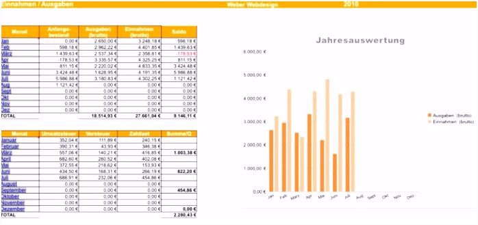 Einnahmen Ausgaben Excel Vorlage Einnahmen Ausgaben Rechnung Excel Vorlage Kleinunternehmer Line G1qi52wls1 Q2gav5ziy4