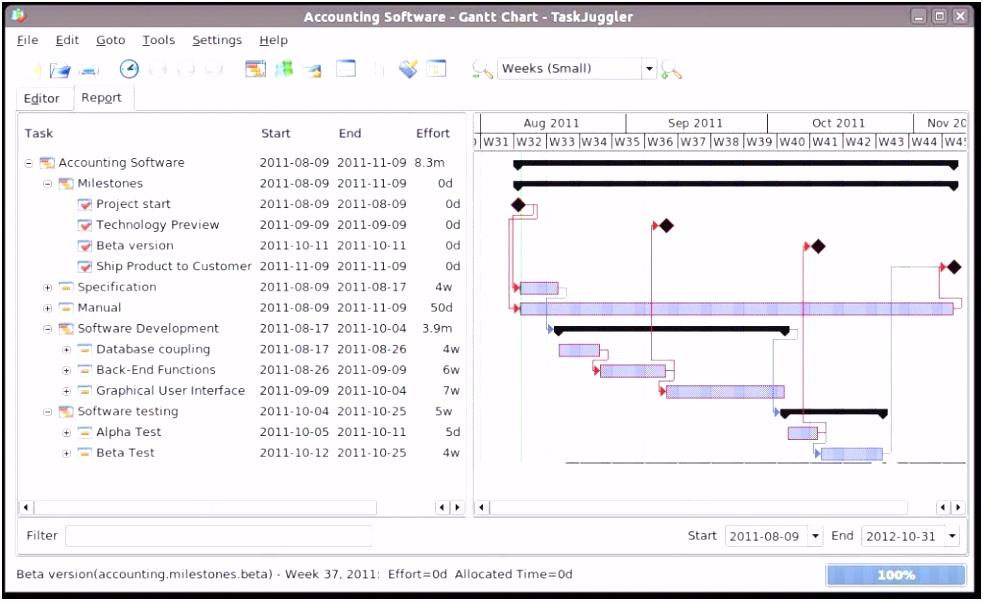 Produktionsplanung Excel Vorlage Kostenlos Beispiel Woche Pass Kw27