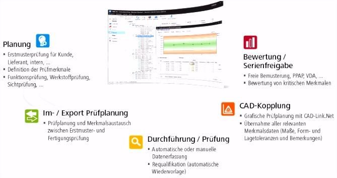 CAQ Software Anbieter Erstmusterprüfung Planung Durchführung