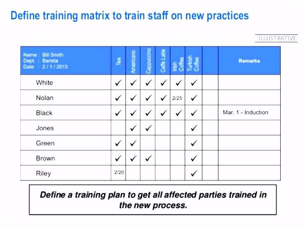 Neues Trainingsplan Erstellen Vorlage