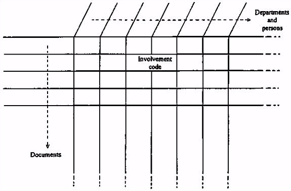 Eroffnungsflyer Vorlagen 2 Standard Operating Procedures D0xd32bog7 M2nxvuvdsh