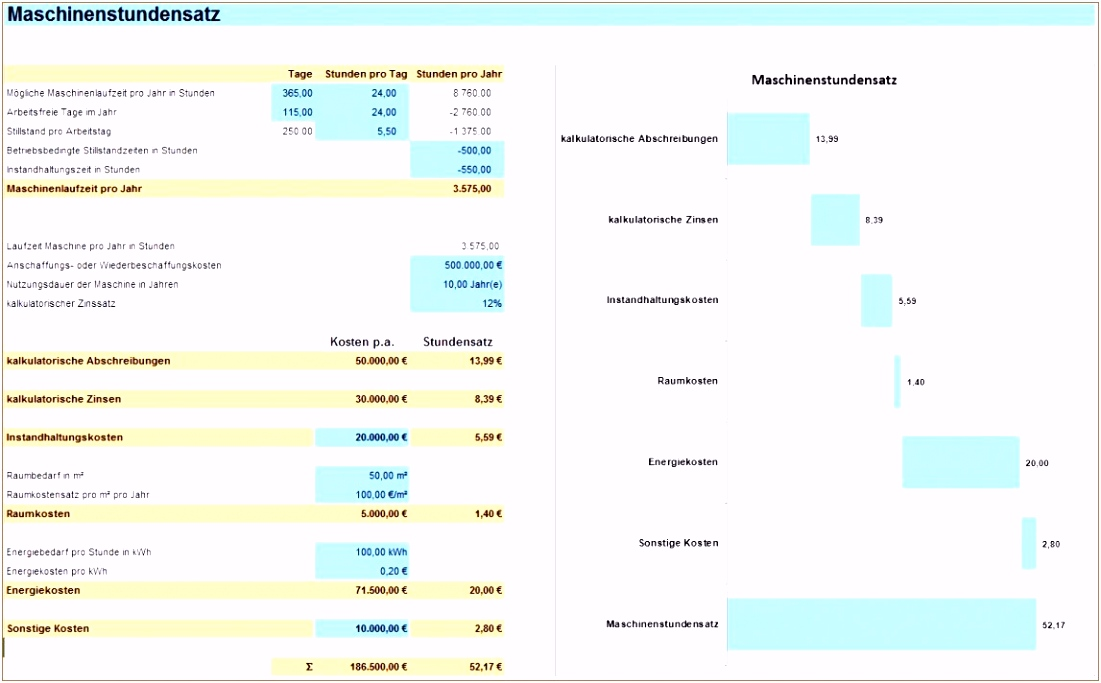 Die Erstaunliche Excel Tabelle Adressen Vorlage