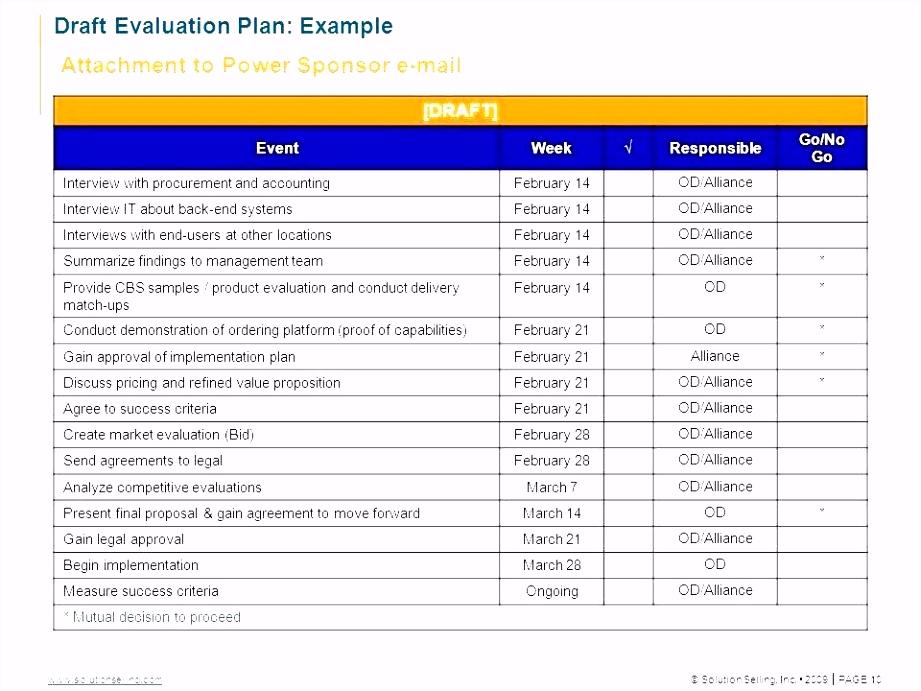 Businessplan Erstellen Lassen Probe Konzept Erstellen Vorlage Idee