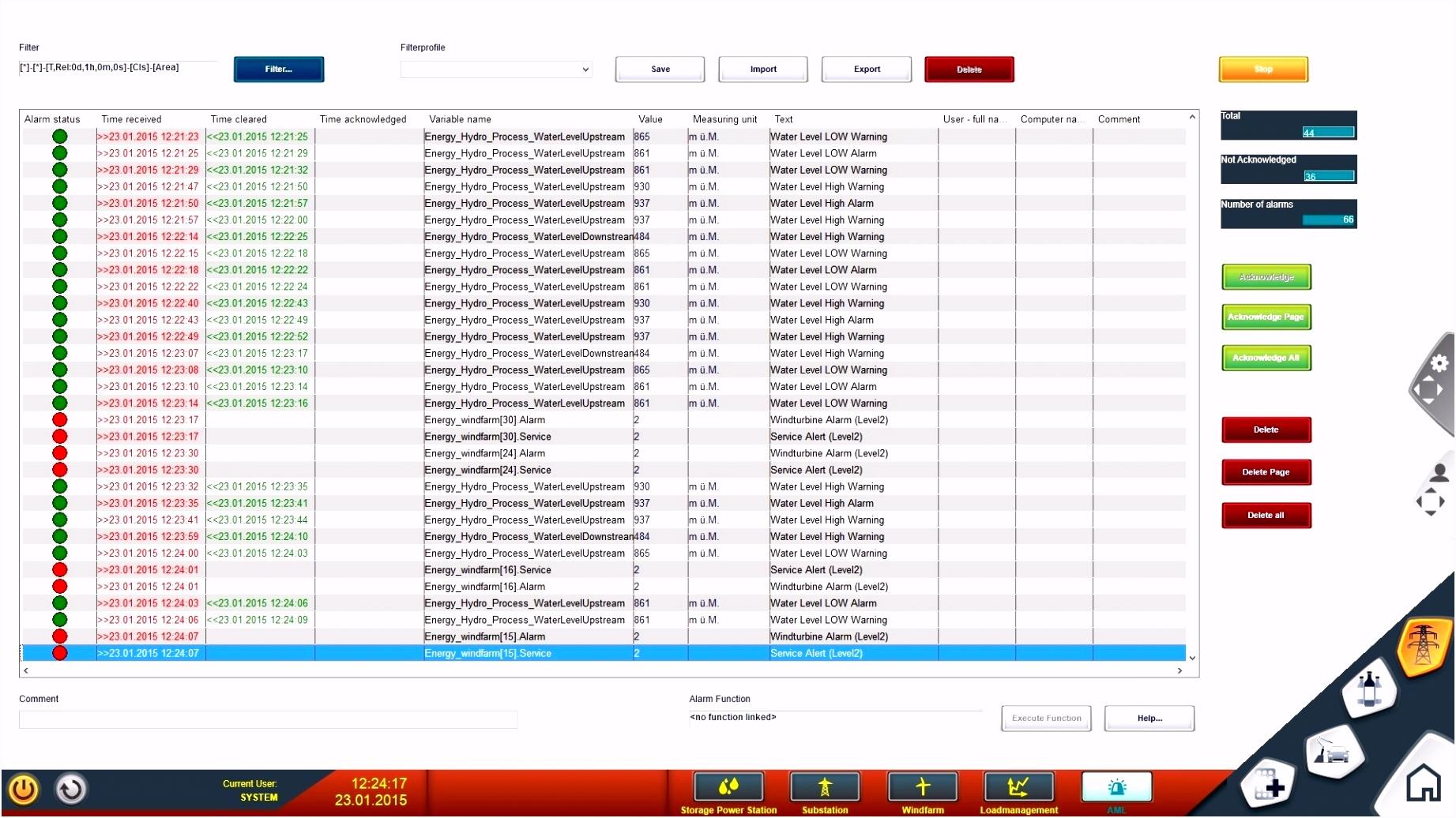 Monatskalender 2016 Vorlage Einzigartig Angebot Vorlage Excel Schön