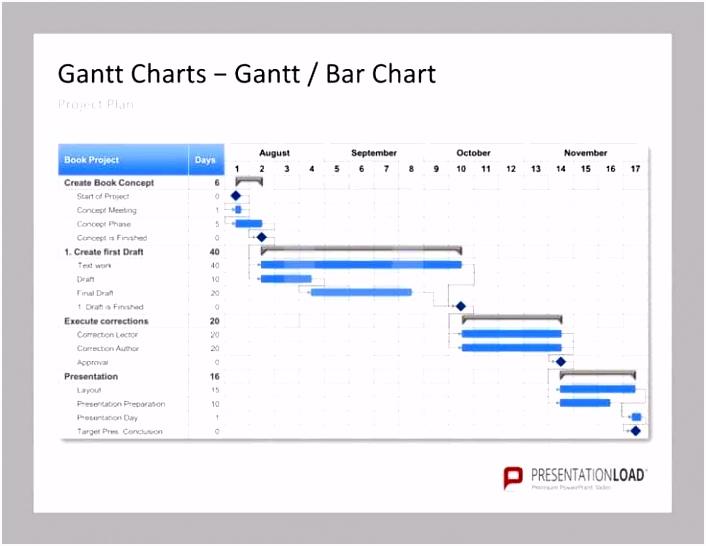 Flow Chart Template Excel Beautiful ¢Ë†Å¡ Sample Flow Chart Diagram