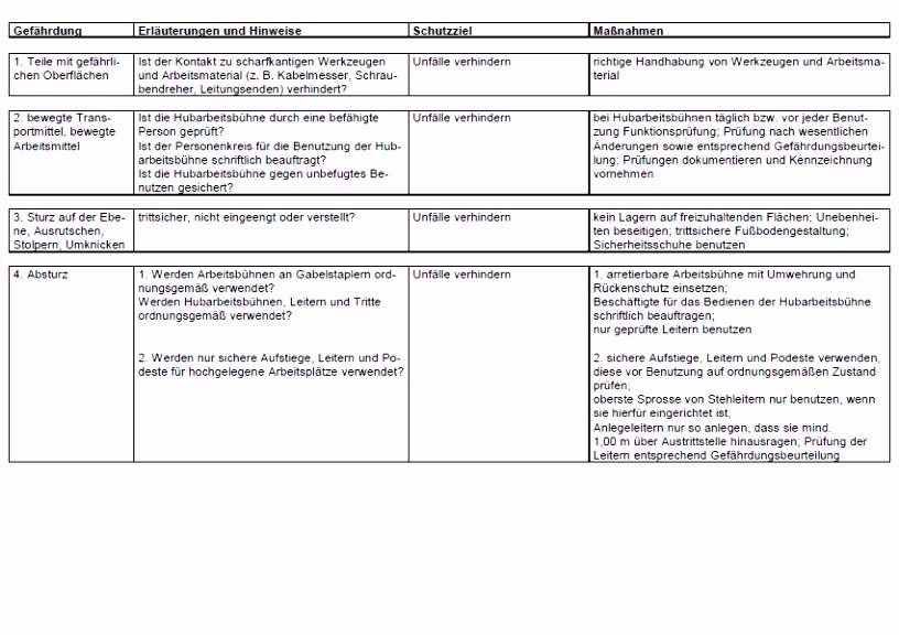 Gefährdungsbeurteilung Prüfung elektrischer Anlagen und