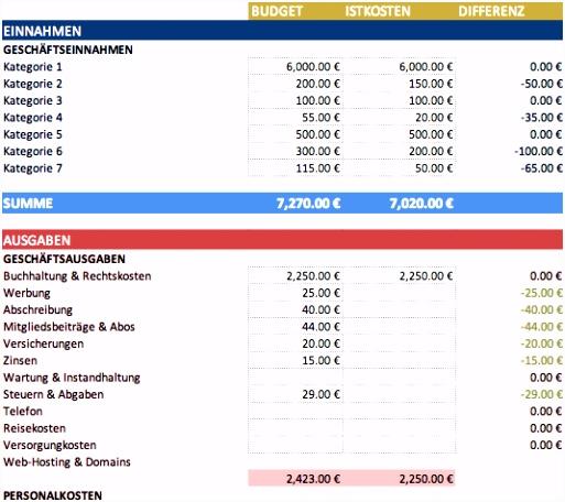 Hochzeitsbudget Vorlage Kostenlose Excel Bud Vorlagen Für Bud S Aller Art A3ba91ucg9 Vurz52bsmv