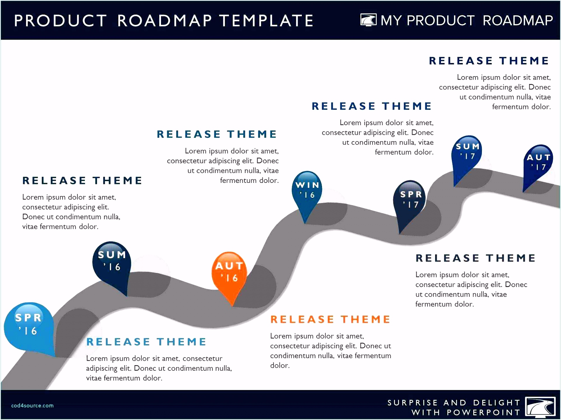 Free Download Powerpoint Roadmap Template Example 650 488 Download