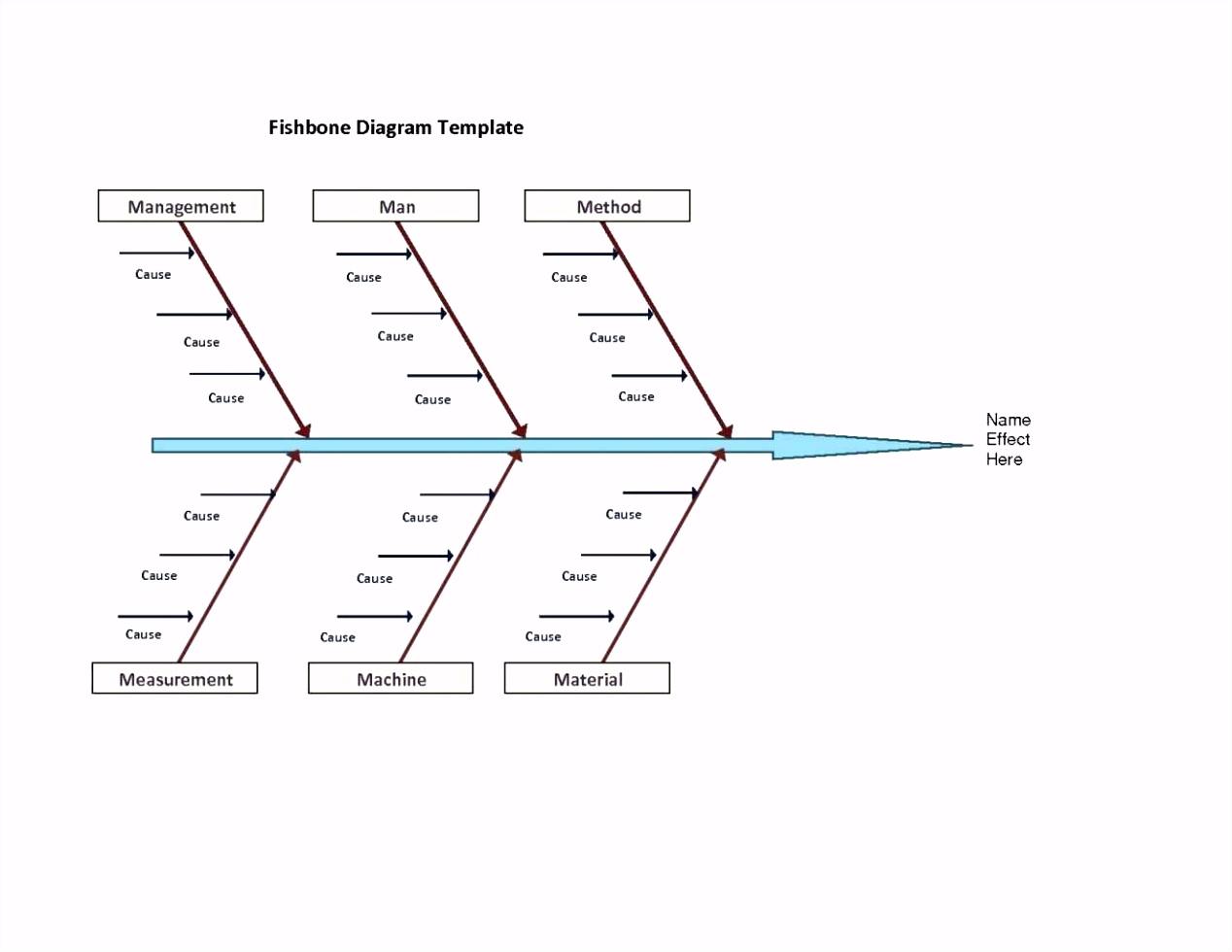 Hx Diagramm