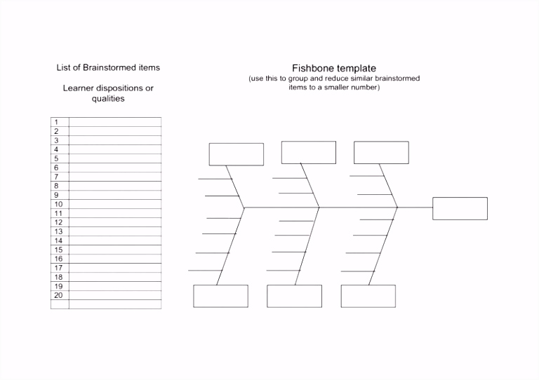 Blank Fishbone Diagram Template Word Awesome ishikawa Diagramm