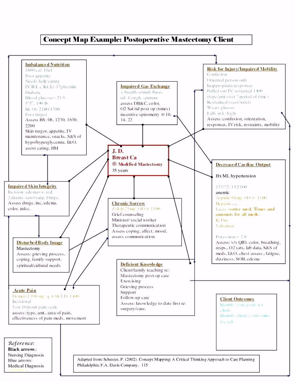 Ishikawa Diagramm Vorlage für Neueste Ishikawa Diagramm Vorlage