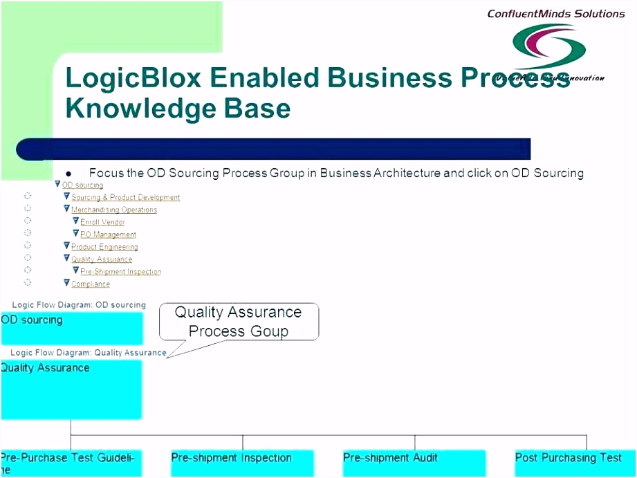 Iso 9001 Procedures Templates iso 9000 Quality Manual Template iso