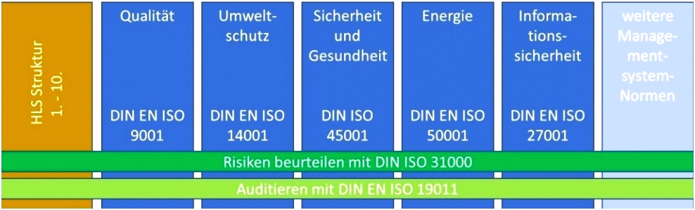 Risikobewertung Archives Deutsche Gesellschaft für wirtschaftliche