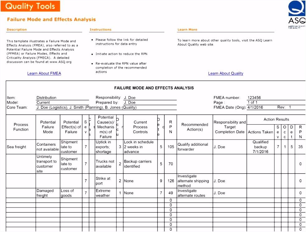Fmea Sample Worksheet And Chart Template Tagua Worksheets