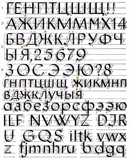 20 Erstaunlich Kalligraphie Lernen Vorlagen Bilder