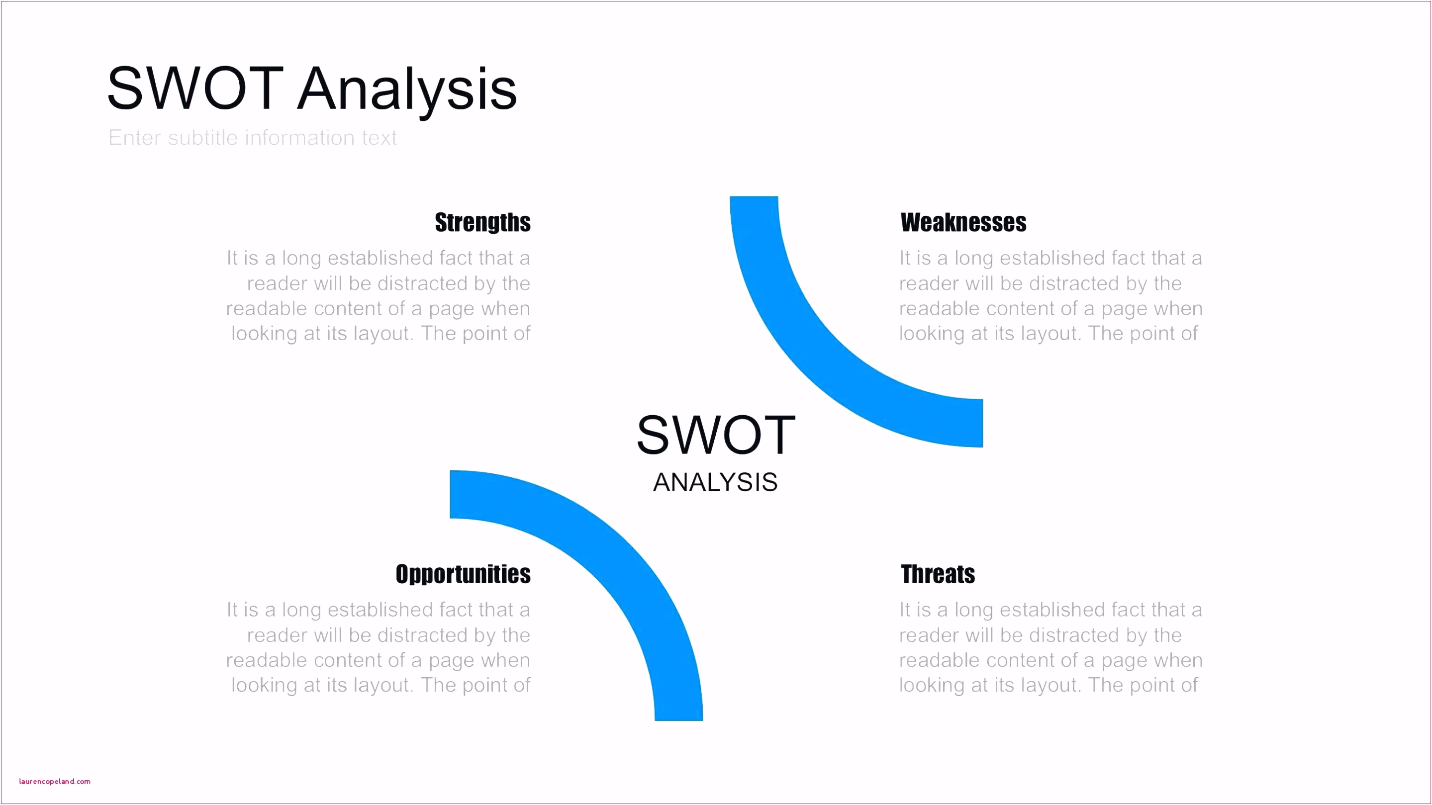 Kraft Swot Analysis Youtube Kanalbanner Vorlage Beautiful Awesome
