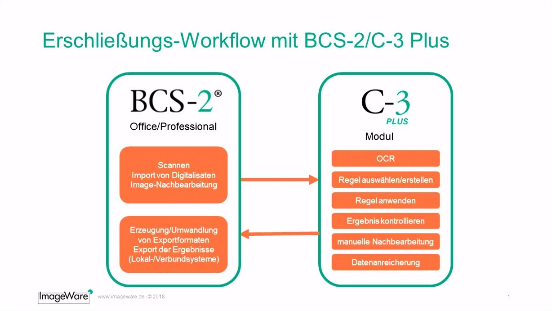 BCS 2